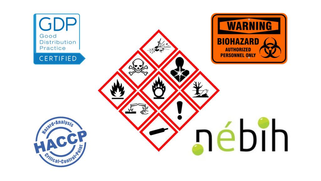 A higiénikus szállítás szabályzói